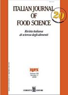 Critical Reviews In Food Science And Nutrition Impact Factor